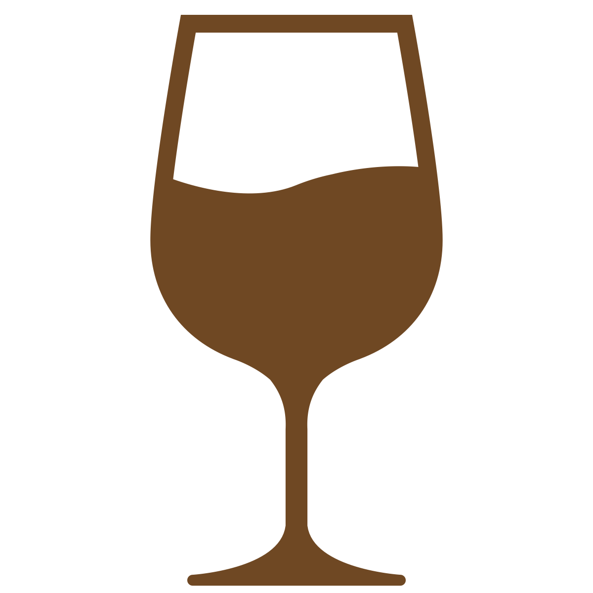 Wineries to visit